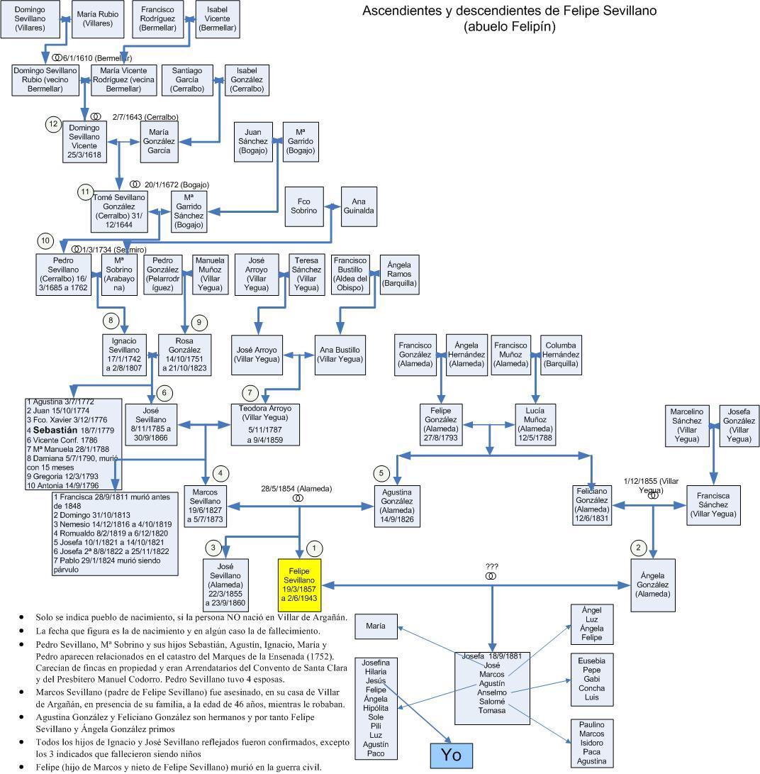 El reino de tera 2 - 1 part 5